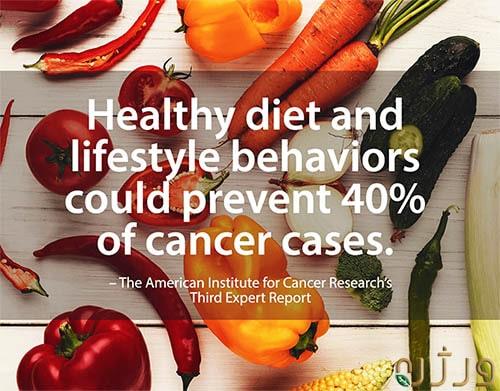 رژیم غذایی و سرطان