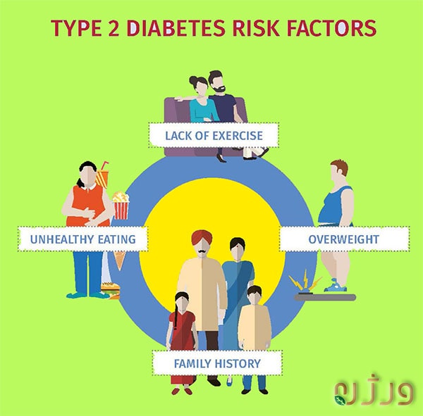 عوامل لروز دیابت نوع دو