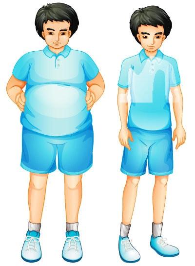 BMI کودکان